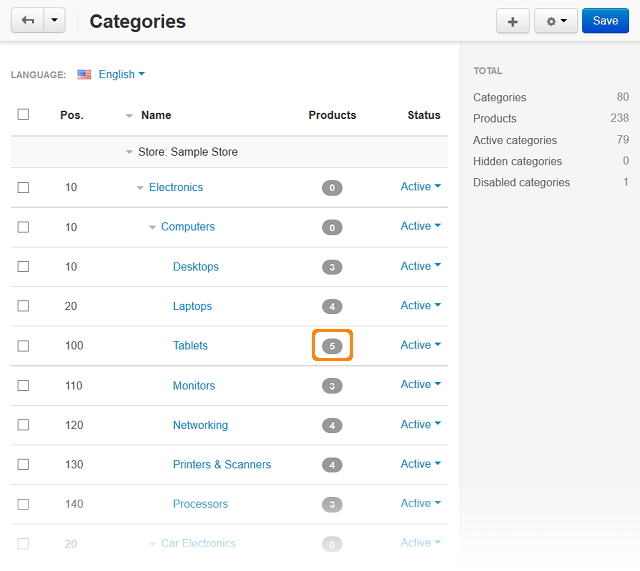 List of the product categories