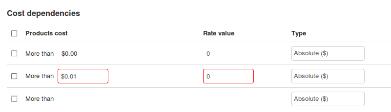 Make sure that the shipping method's Rate Value equals 0.